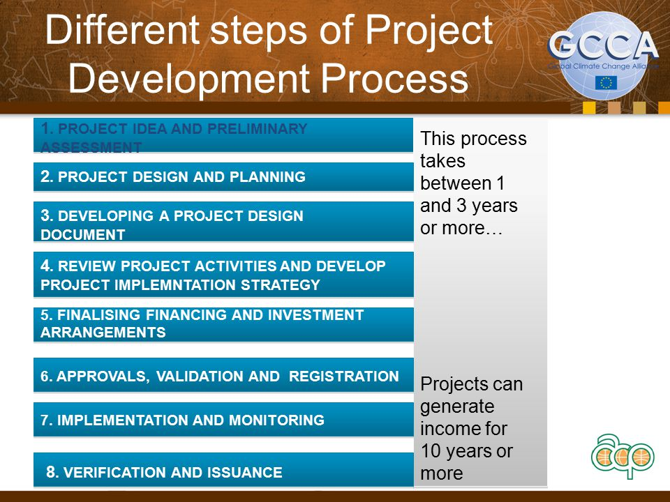 Different steps of Project Development Process 1. PROJECT IDEA AND PRELIMINARY ASSESSMENT 2. PROJECT DESIGN AND PLANNING 3. DEVELOPING A PROJECT DESIG
