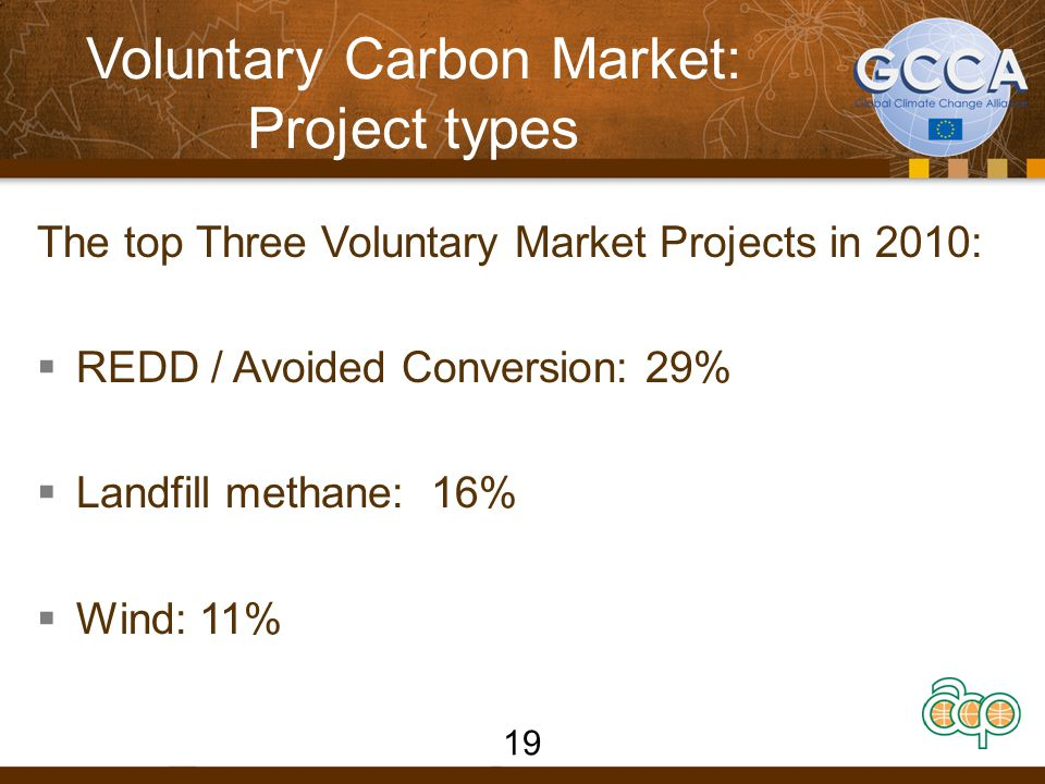 Voluntary Carbon Market: Project types The top Three Voluntary Market Projects in 2010:  REDD / Avoided Conversion: 29%  Landfill methane: 16%  Wind: 11% 19