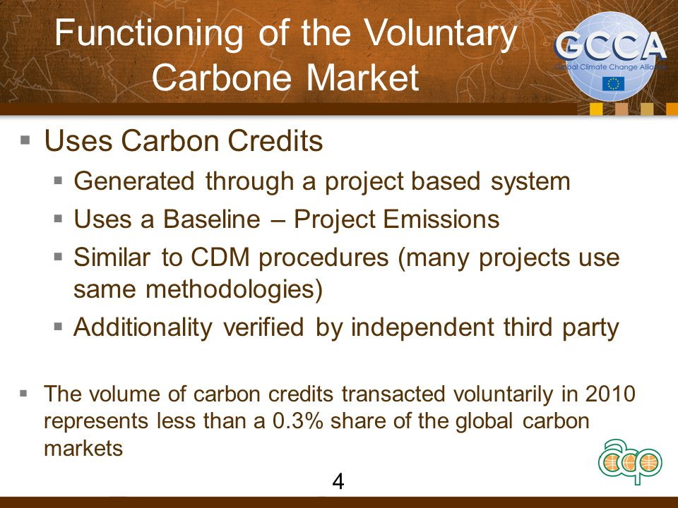 Functioning of the Voluntary Carbone Market  Uses Carbon Credits  Generated through a project based system  Uses a Baseline – Project Emissions  S