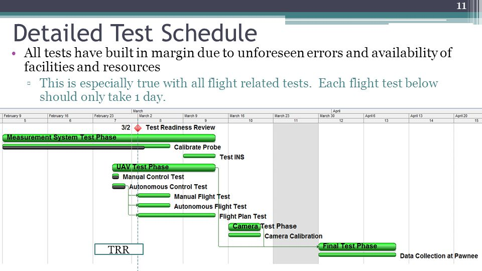 11 Detailed Test Schedule All tests have built in margin due to unforeseen errors and availability of facilities and resources ▫This is especially tru