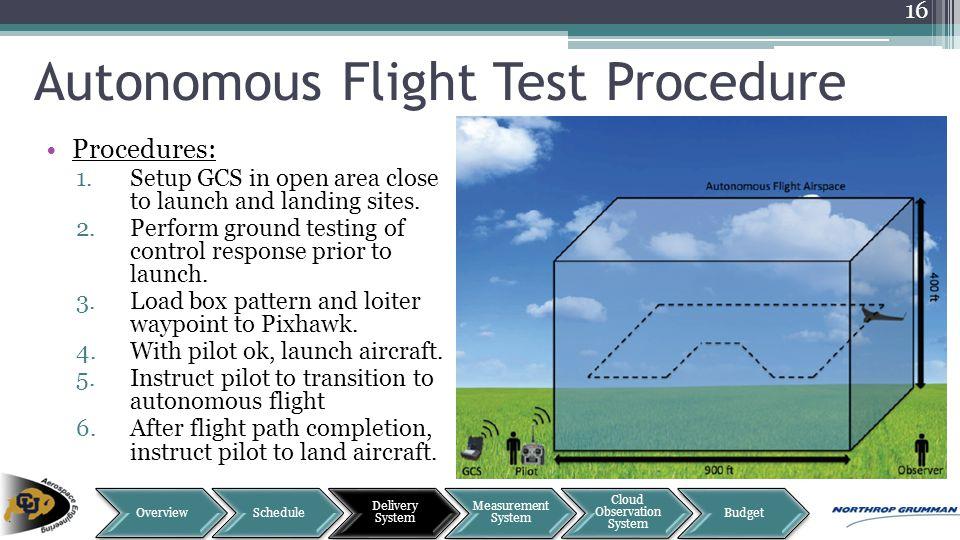 Autonomous Flight Test Procedure Procedures: 1.Setup GCS in open area close to launch and landing sites. 2.Perform ground testing of control response
