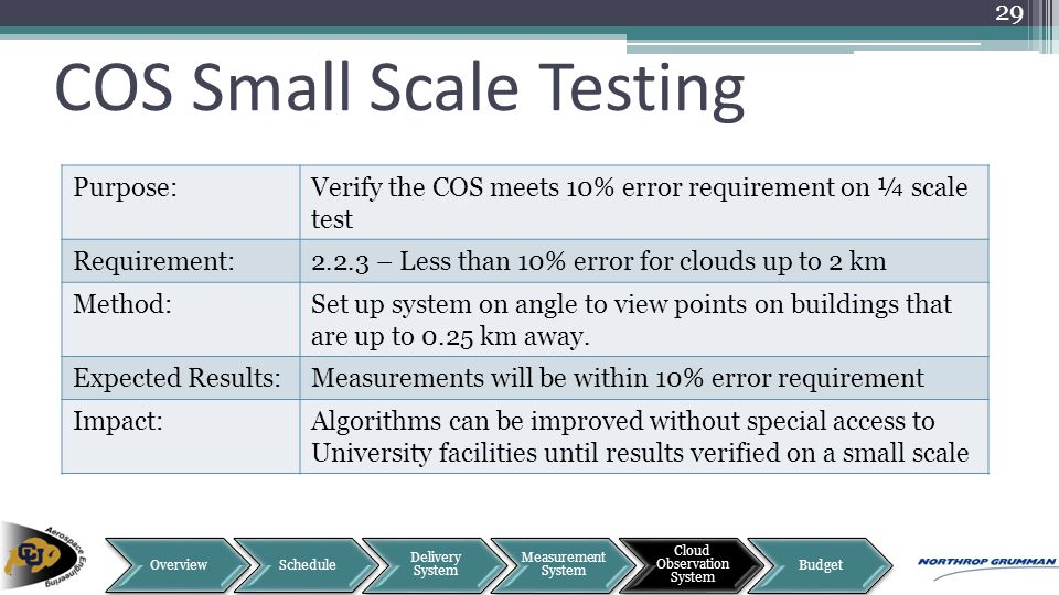 COS Small Scale Testing 29 Picture Purpose:Verify the COS meets 10% error requirement on ¼ scale test Requirement:2.2.3 – Less than 10% error for clou