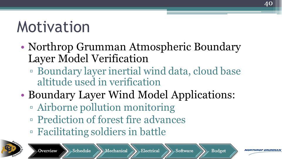 Motivation Northrop Grumman Atmospheric Boundary Layer Model Verification ▫Boundary layer inertial wind data, cloud base altitude used in verification