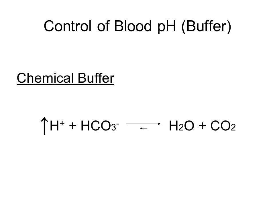 Control of Blood pH (Buffer) Chemical Buffer ↑ H + + HCO 3 - H 2 O + CO 2