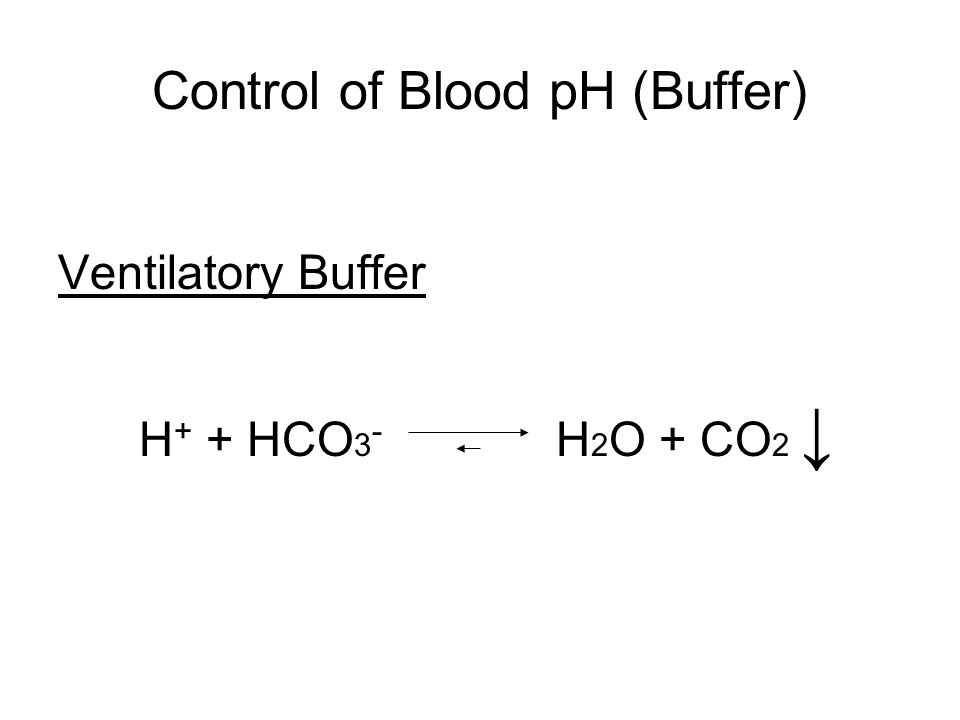 Control of Blood pH (Buffer) Ventilatory Buffer H + + HCO 3 - H 2 O + CO 2 ↓