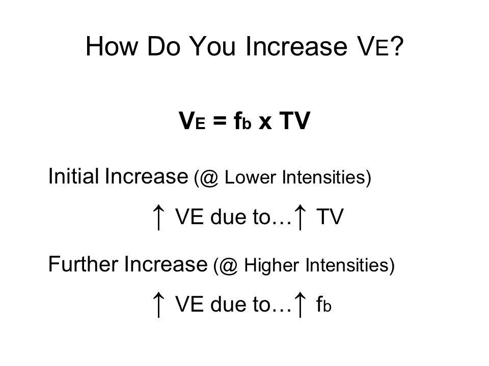 How Do You Increase V E .