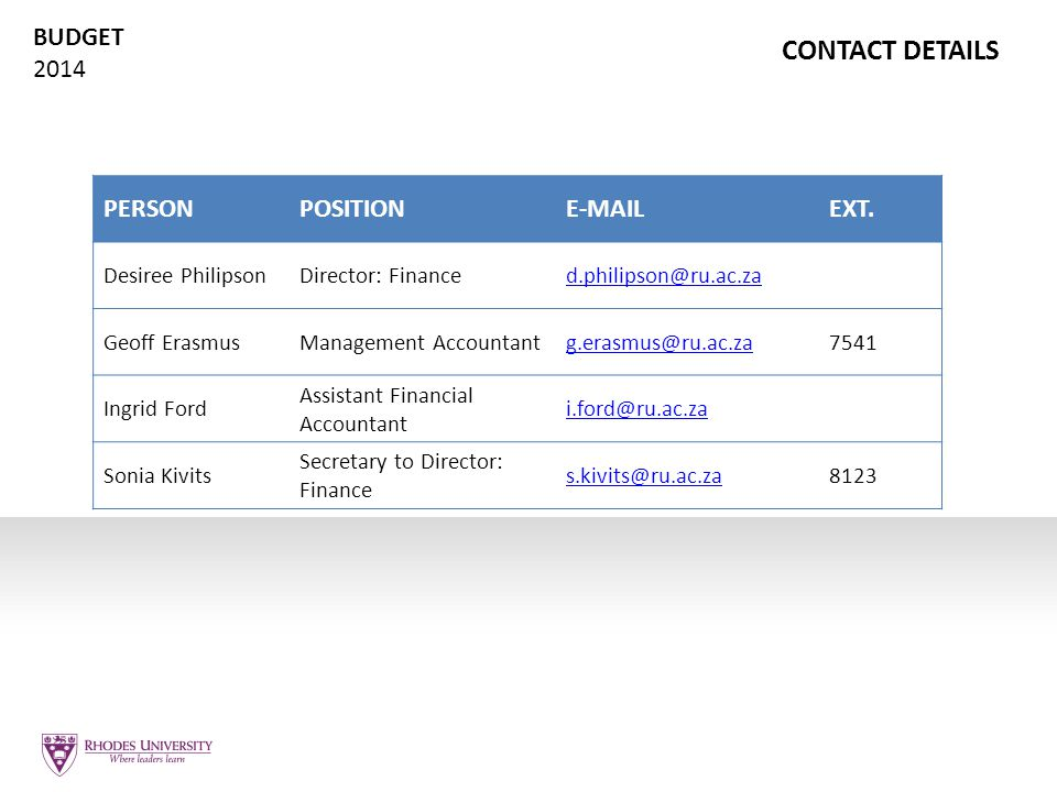 BUDGET 2014 CONTACT DETAILS PERSONPOSITIONE-MAILEXT.