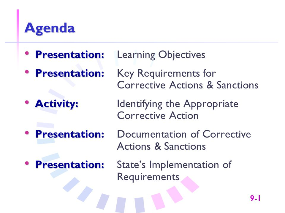 9-1 Agenda Presentation: Presentation:Learning Objectives Presentation: Presentation:Key Requirements for Corrective Actions & Sanctions Activity: Activity: Identifying the Appropriate Corrective Action Presentation: Presentation: Documentation of Corrective Actions & Sanctions Presentation: Presentation: State's Implementation of Requirements