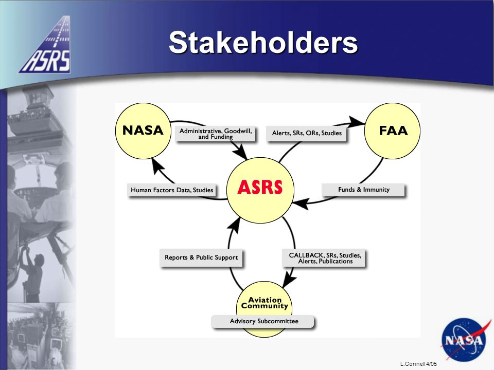 L.Connell 4/05 Stakeholders
