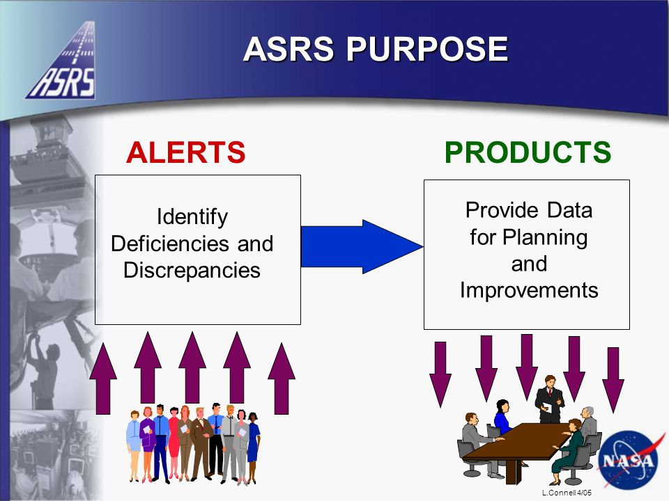 L.Connell 4/05 ASRS PURPOSE Identify Deficiencies and Discrepancies Provide Data for Planning and Improvements ALERTSPRODUCTS