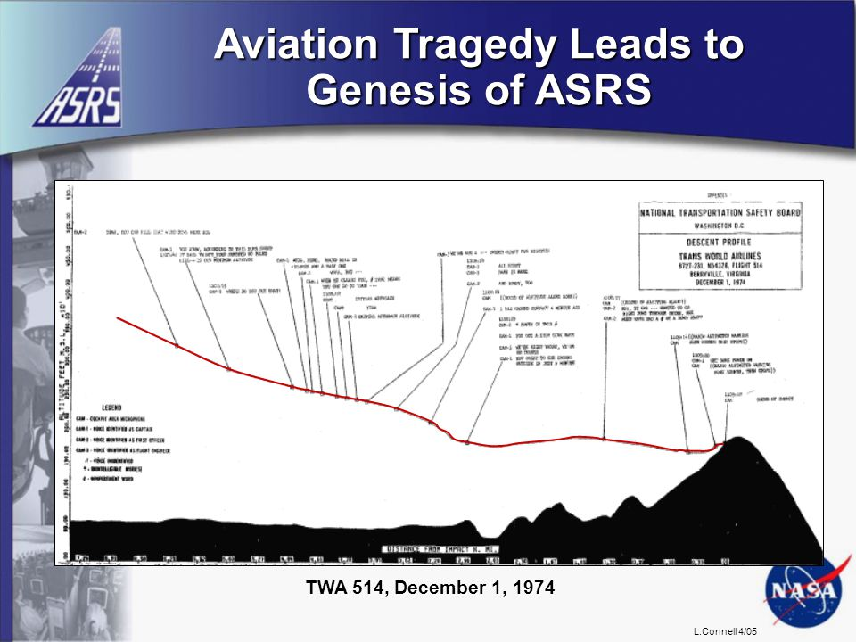 L.Connell 4/05 Aviation Tragedy Leads to Genesis of ASRS TWA 514, December 1, 1974