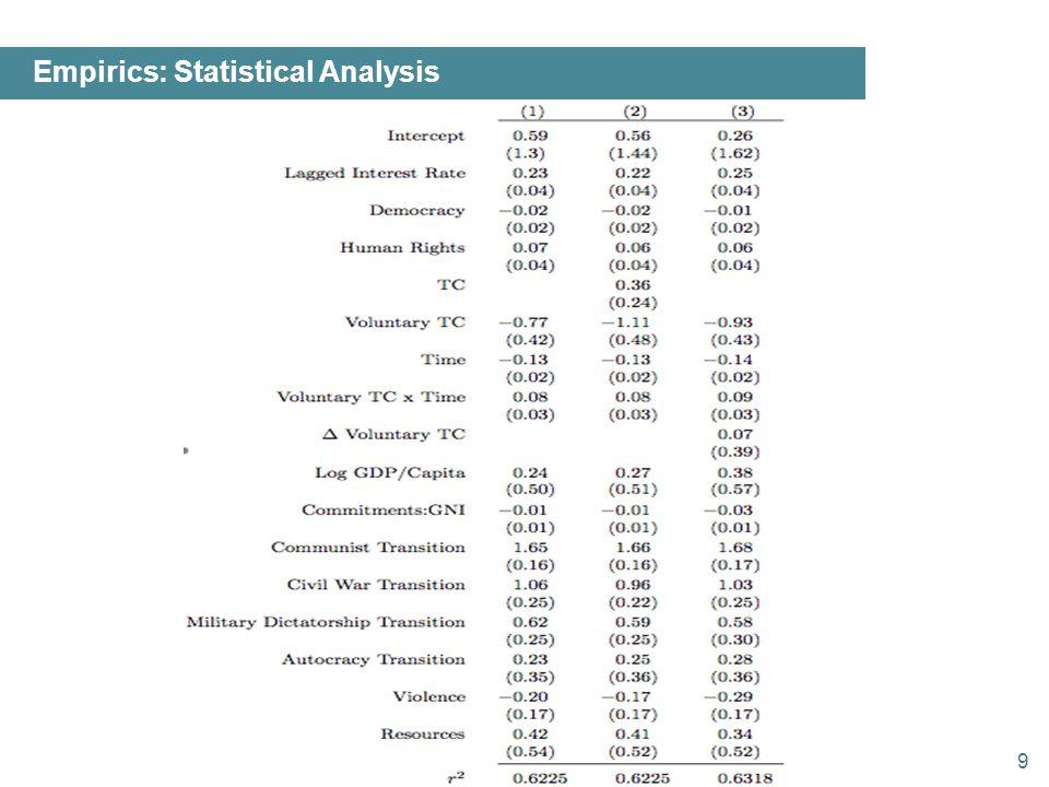 9 Empirics: Statistical Analysis