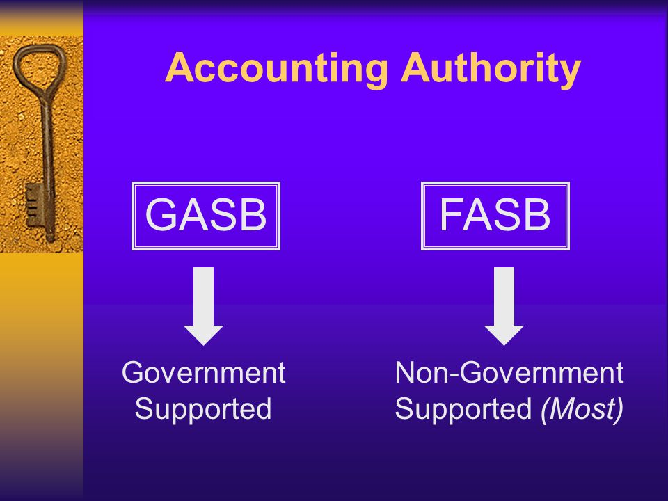 Accounting Authority GASBFASB Government Supported Non-Government Supported (Most)