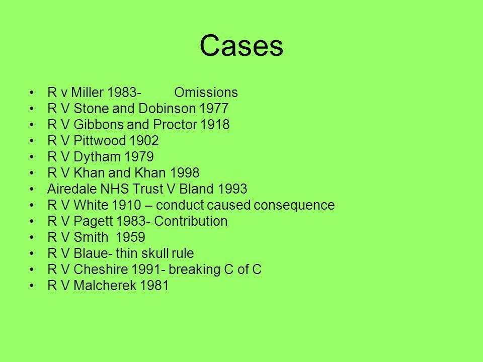 Cases R v Miller 1983-Omissions R V Stone and Dobinson 1977 R V Gibbons and Proctor 1918 R V Pittwood 1902 R V Dytham 1979 R V Khan and Khan 1998 Aire