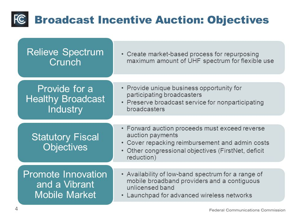 4 Broadcast Incentive Auction: Objectives Create market-based process for repurposing maximum amount of UHF spectrum for flexible use Relieve Spectrum Crunch Forward auction proceeds must exceed reverse auction payments Cover repacking reimbursement and admin costs Other congressional objectives (FirstNet, deficit reduction) Statutory Fiscal Objectives Provide unique business opportunity for participating broadcasters Preserve broadcast service for nonparticipating broadcasters Provide for a Healthy Broadcast Industry Availability of low-band spectrum for a range of mobile broadband providers and a contiguous unlicensed band Launchpad for advanced wireless networks Promote Innovation and a Vibrant Mobile Market