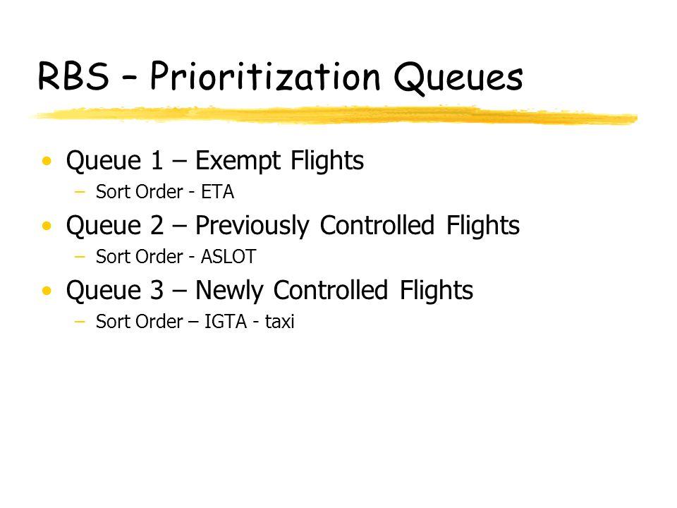 RBS – Prioritization Queues Queue 1 – Exempt Flights –Sort Order - ETA Queue 2 – Previously Controlled Flights –Sort Order - ASLOT Queue 3 – Newly Con