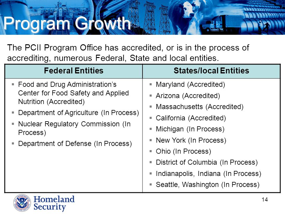 14 Program Growth Federal EntitiesStates/local Entities  Food and Drug Administration's Center for Food Safety and Applied Nutrition (Accredited)  Department of Agriculture (In Process)  Nuclear Regulatory Commission (In Process)  Department of Defense (In Process)  Maryland (Accredited)  Arizona (Accredited)  Massachusetts (Accredited)  California (Accredited)  Michigan (In Process)  New York (In Process)  Ohio (In Process)  District of Columbia (In Process)  Indianapolis, Indiana (In Process)  Seattle, Washington (In Process) The PCII Program Office has accredited, or is in the process of accrediting, numerous Federal, State and local entities.