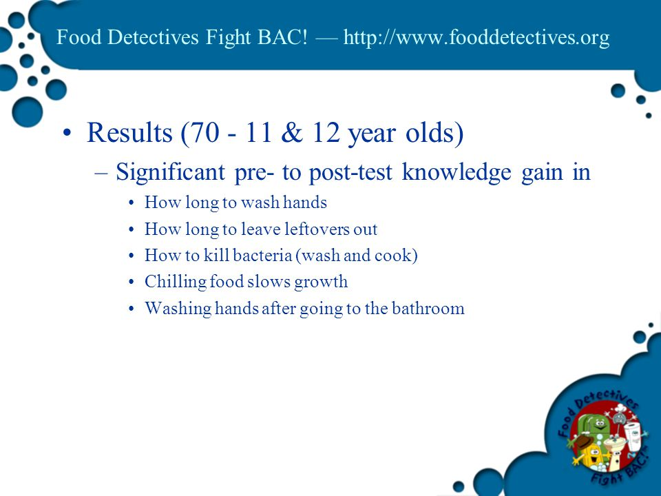 Food Detectives Fight BAC! — http://www.fooddetectives.org Results (70 - 11 & 12 year olds) –Significant pre- to post-test knowledge gain in How long