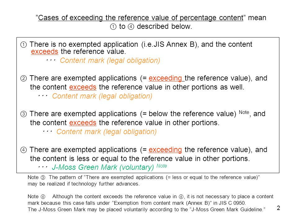 3 The rules about placing content mark and the presence condition are specified in the following sections in JIS C 0950.