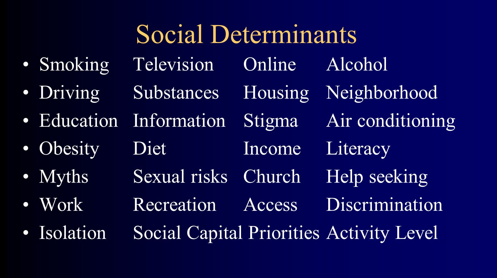 Social Determinants SmokingTelevisionOnlineAlcohol DrivingSubstancesHousingNeighborhood EducationInformationStigmaAir conditioning ObesityDietIncomeLiteracy MythsSexual risksChurchHelp seeking WorkRecreationAccessDiscrimination IsolationSocial Capital PrioritiesActivity Level