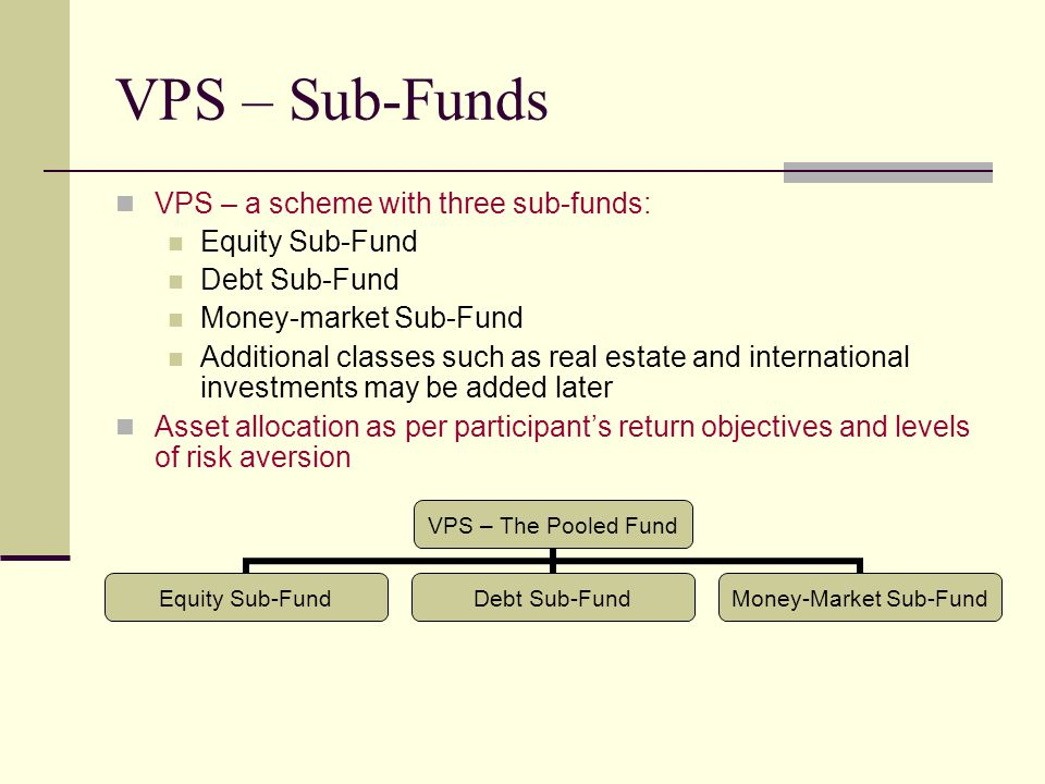 VPS – Sub-Funds VPS – a scheme with three sub-funds: Equity Sub-Fund Debt Sub-Fund Money-market Sub-Fund Additional classes such as real estate and international investments may be added later Asset allocation as per participant's return objectives and levels of risk aversion VPS – The Pooled Fund Equity Sub- Fund Debt Sub- Fund Money-Market Sub-Fund