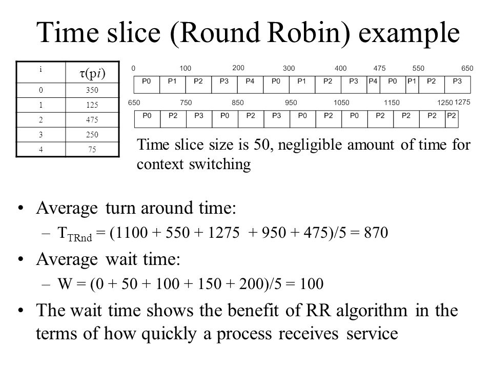 Time slice (Round Robin) example Average turn around time: –T TRnd = (1100 + 550 + 1275 + 950 + 475)/5 = 870 Average wait time: –W = (0 + 50 + 100 + 150 + 200)/5 = 100 The wait time shows the benefit of RR algorithm in the terms of how quickly a process receives service i τ(pi) 0350 1125 2475 3250 475 Time slice size is 50, negligible amount of time for context switching