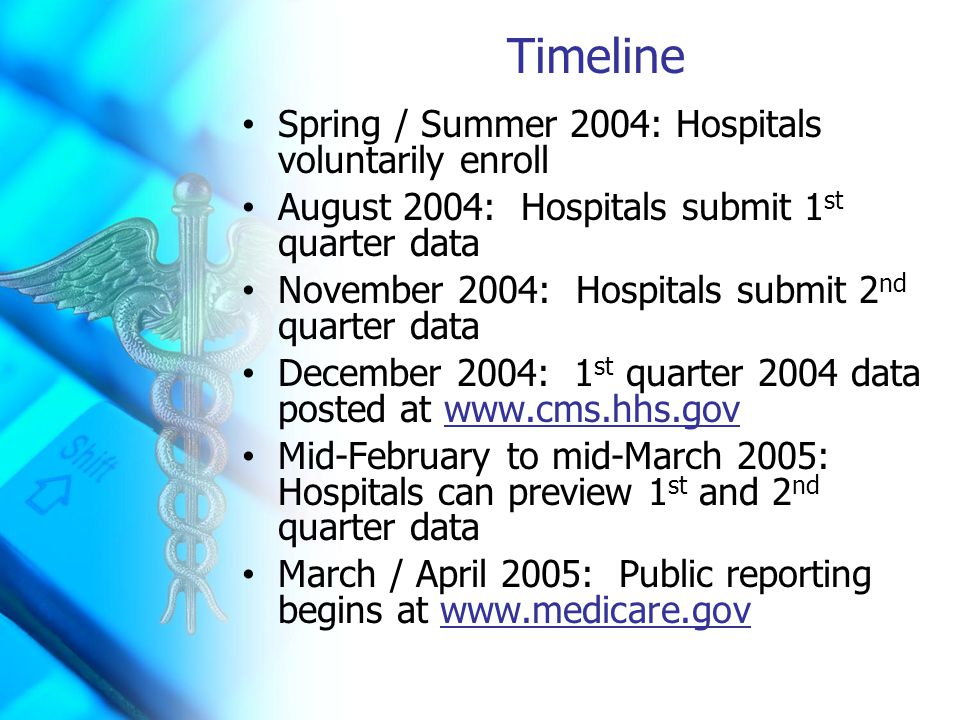 Timeline Spring / Summer 2004: Hospitals voluntarily enroll August 2004: Hospitals submit 1 st quarter data November 2004: Hospitals submit 2 nd quarter data December 2004: 1 st quarter 2004 data posted at www.cms.hhs.govwww.cms.hhs.gov Mid-February to mid-March 2005: Hospitals can preview 1 st and 2 nd quarter data March / April 2005: Public reporting begins at www.medicare.govwww.medicare.gov