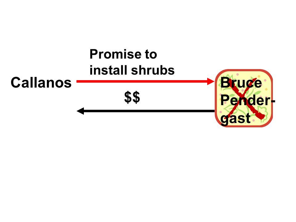CallanosBruce Pender- gast $$ Promise to install shrubs