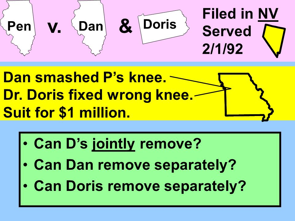 Pen Doris Dan Can D's remove to federal court.What documents must they file.