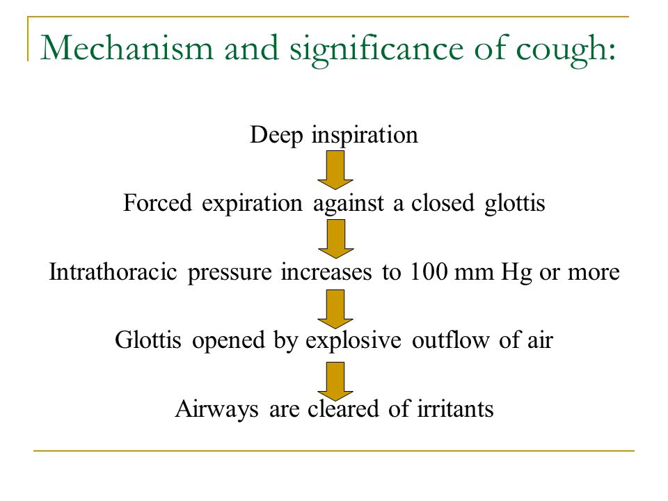 Mechanism and significance of cough: Deep inspiration Forced expiration against a closed glottis Intrathoracic pressure increases to 100 mm Hg or more
