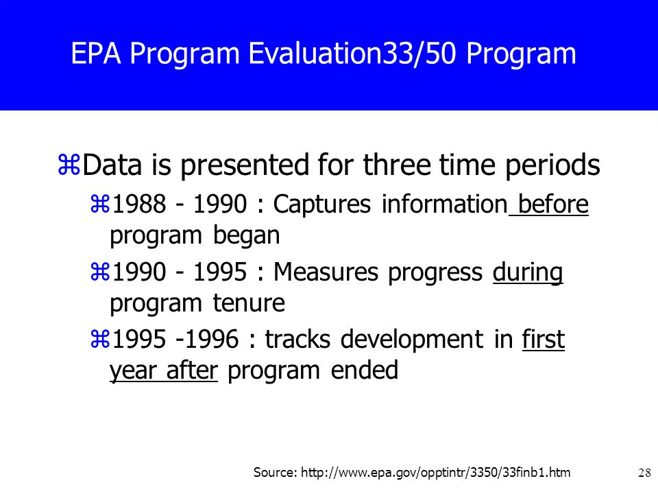 28 EPA Program Evaluation33/50 Program zData is presented for three time periods z1988 - 1990 : Captures information before program began z1990 - 1995 : Measures progress during program tenure z1995 -1996 : tracks development in first year after program ended Source: http://www.epa.gov/opptintr/3350/33finb1.htm