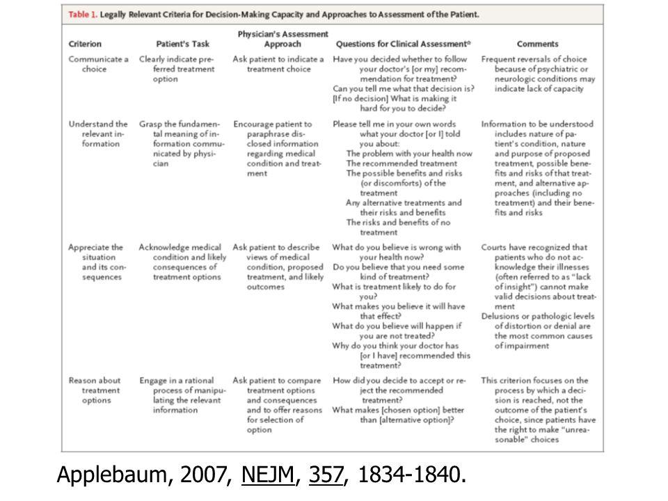 Applebaum, 2007, NEJM, 357, 1834-1840.