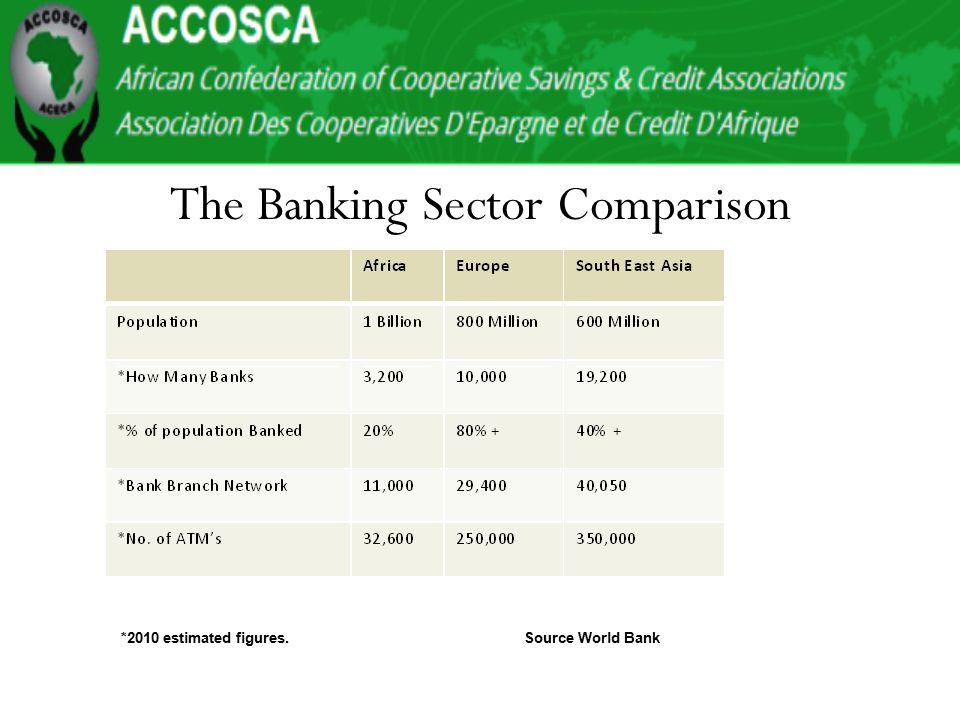 The Banking Sector Comparison *2010 estimated figures. Source World Bank