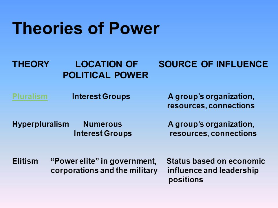 Theories of Power THEORY LOCATION OF SOURCE OF INFLUENCE POLITICAL POWER PluralismPluralism Interest Groups A group's organization, resources, connections Hyperpluralism Numerous A group's organization, Interest Groups resources, connections Elitism Power elite in government, Status based on economic corporations and the military influence and leadership positions
