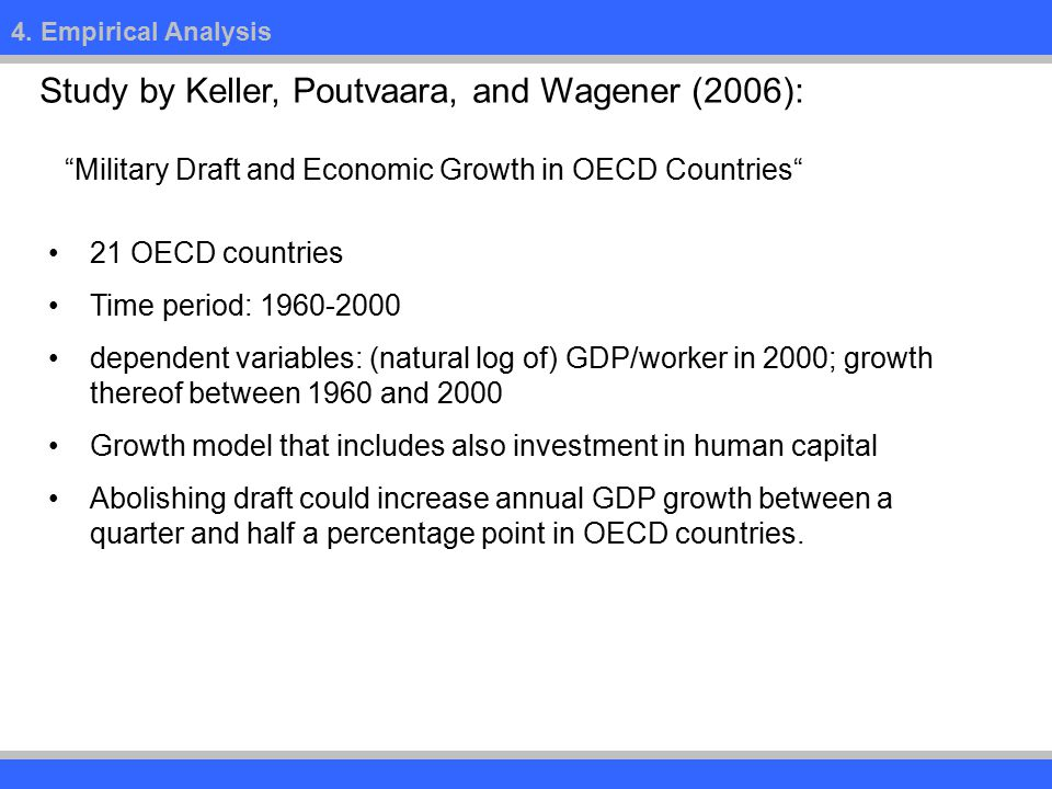 """4. Empirical Analysis """"Military Draft and Economic Growth in OECD Countries"""" Study by Keller, Poutvaara, and Wagener (2006): 21 OECD countries Time pe"""