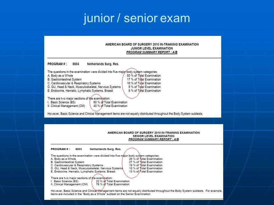 junior / senior exam