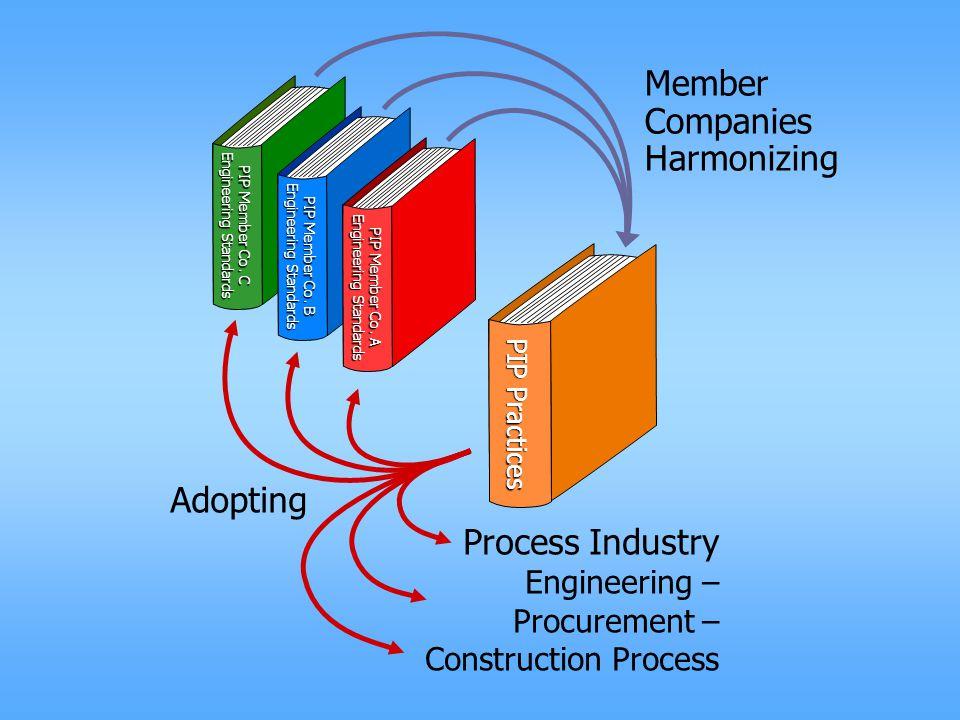 PIP Member Co. C Engineering Standards PIP Member Co.
