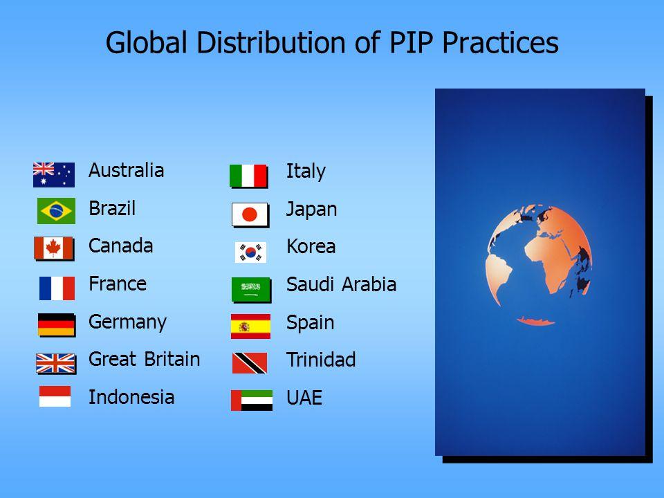 Global Distribution of PIP Practices Australia Brazil Canada France Germany Great Britain Indonesia Italy Japan Korea Saudi Arabia Spain Trinidad UAE
