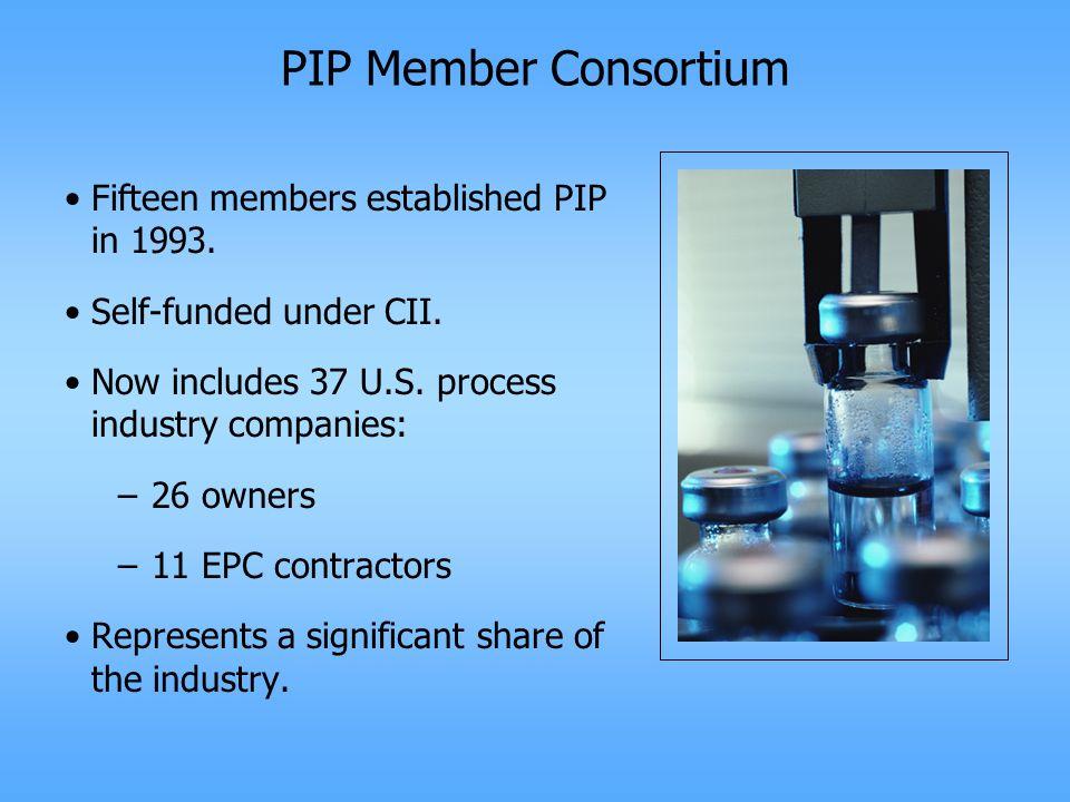 PIP Member Consortium Fifteen members established PIP in 1993.