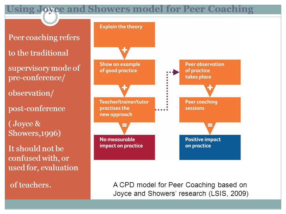 Using Joyce and Showers model for Peer Coaching Peer coaching refers to the traditional supervisory mode of pre-conference/ observation/ post-conference ( Joyce & Showers,1996) It should not be confused with, or used for, evaluation of teachers.