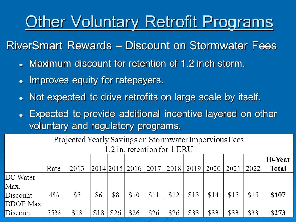 14 Other Voluntary Retrofit Programs RiverSmart Rewards – Discount on Stormwater Fees Maximum discount for retention of 1.2 inch storm. Maximum discou