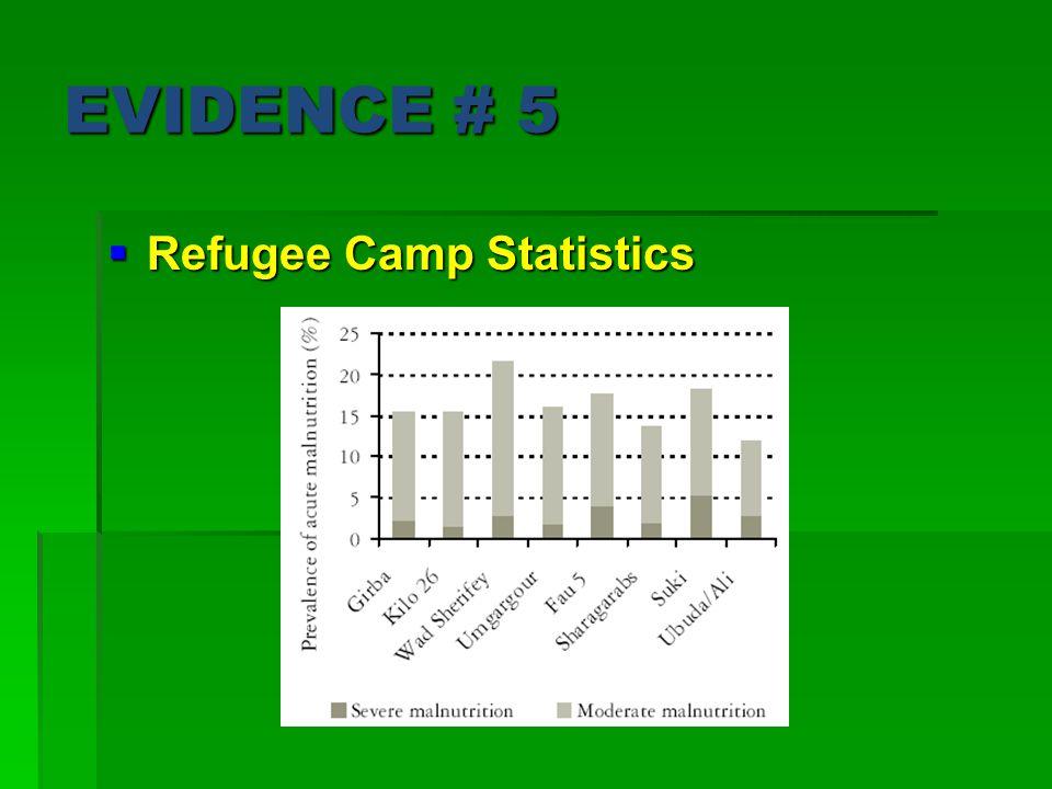 EVIDENCE # 5  Refugee Camp Statistics