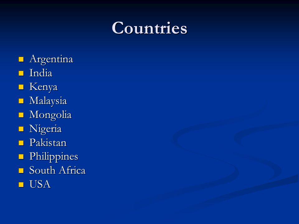Countries Argentina Argentina India India Kenya Kenya Malaysia Malaysia Mongolia Mongolia Nigeria Nigeria Pakistan Pakistan Philippines Philippines South Africa South Africa USA USA