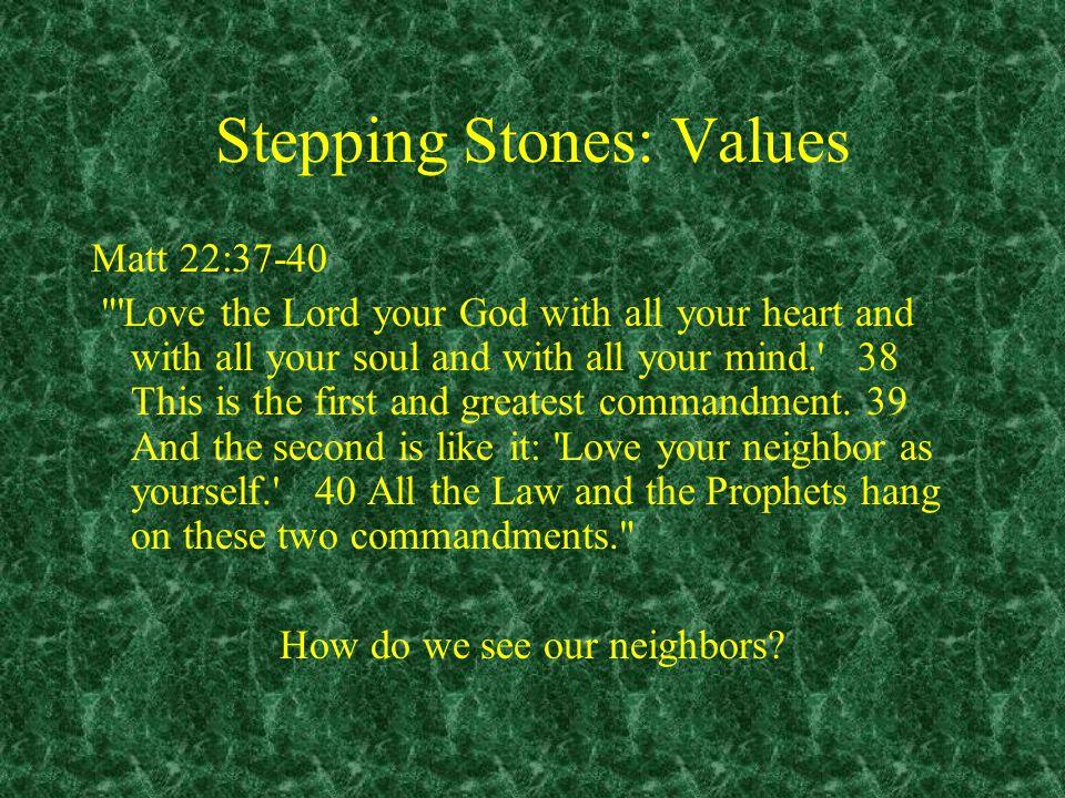 Other SEAPC Seminars Prayer Walking Seminar Follows the book Attack Lambs.