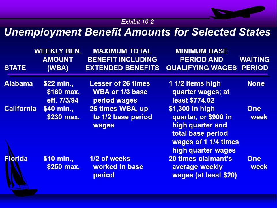 Exhibit 10-2 Unemployment Benefit Amounts for Selected States STATE Alabama California Florida WEEKLY BEN. AMOUNT (WBA) MINIMUM BASE PERIOD AND QUALIF