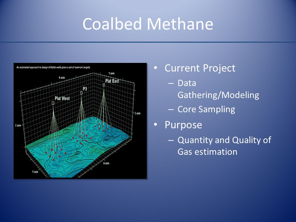 Coalbed Methane Current Project – Data Gathering/Modeling – Core Sampling Purpose – Quantity and Quality of Gas estimation