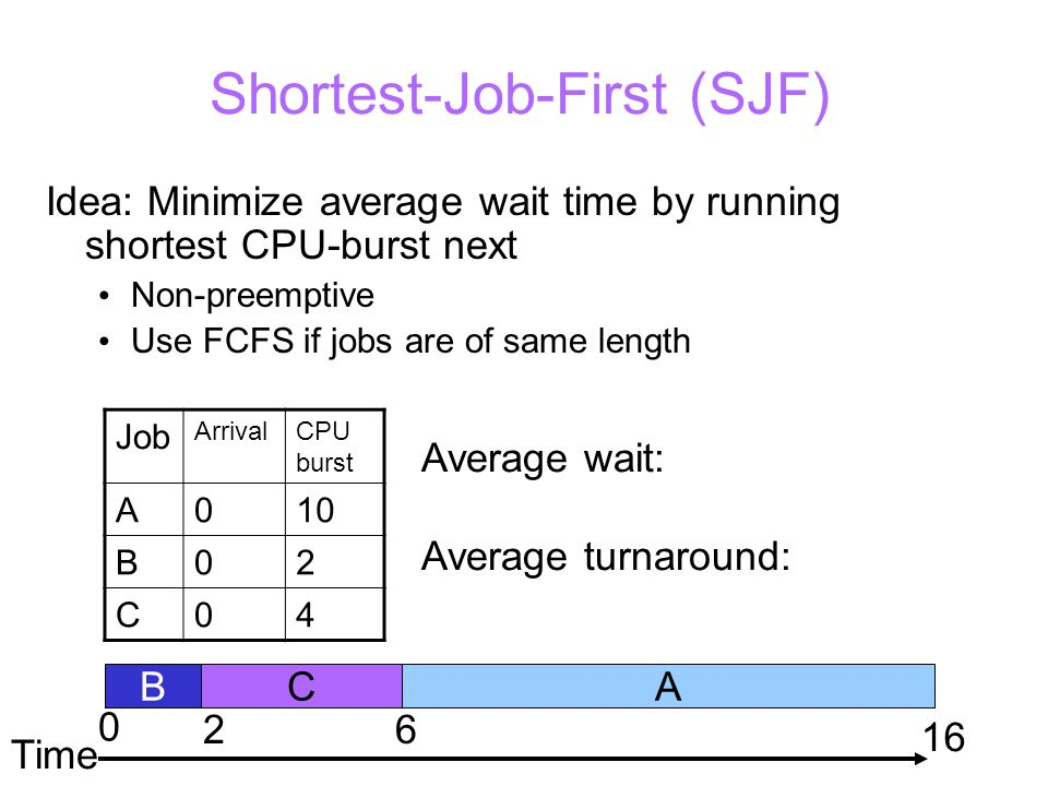 Shortest-Job-First (SJF) Idea: Minimize average wait time by running shortest CPU-burst next Non-preemptive Use FCFS if jobs are of same length Job ArrivalCPU burst A010 B02 C04 ABC Time 16 0 Average wait: Average turnaround: 26