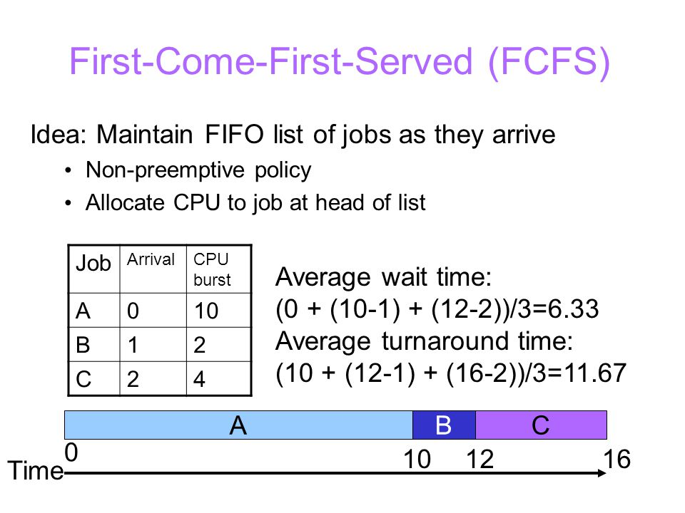 First-Come-First-Served (FCFS) Job ArrivalCPU burst A010 B12 C24 ABC Time 101216 0 Average wait time: (0 + (10-1) + (12-2))/3=6.33 Average turnaround time: (10 + (12-1) + (16-2))/3=11.67 Idea: Maintain FIFO list of jobs as they arrive Non-preemptive policy Allocate CPU to job at head of list