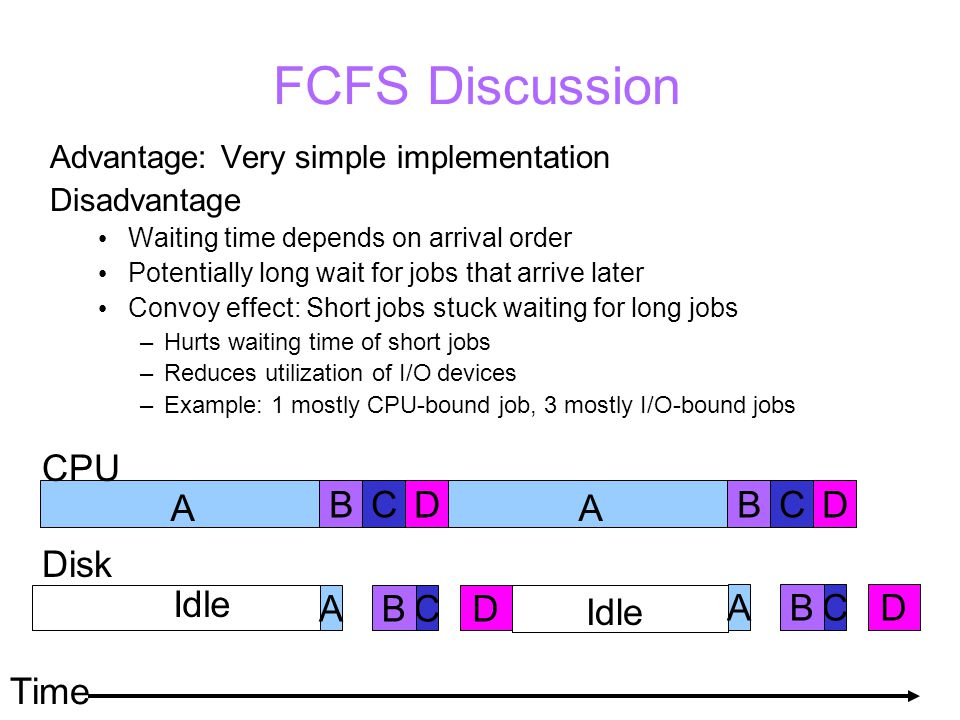 FCFS Discussion Advantage: Very simple implementation Disadvantage Waiting time depends on arrival order Potentially long wait for jobs that arrive later Convoy effect: Short jobs stuck waiting for long jobs –Hurts waiting time of short jobs –Reduces utilization of I/O devices –Example: 1 mostly CPU-bound job, 3 mostly I/O-bound jobs CBD A CBD A CBD Idle A CBDA CPU Disk Time