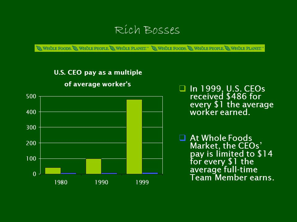 Rich Bosses  In 1999, U.S. CEOs received $486 for every $1 the average worker earned.